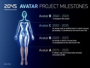 2045_avatar_project