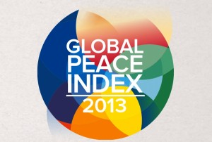 global peace index costa rica