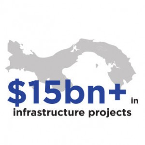 Central American and Caribbean Infrastructure & Capital Projects Summit 2014 1