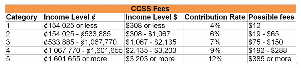 caja-fees-breakdown4