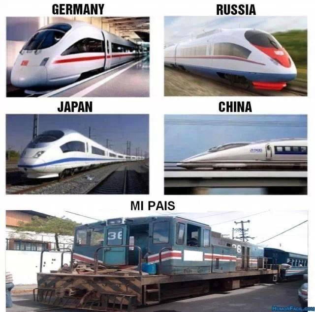 Costa Rica Train