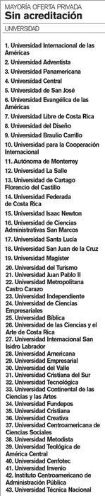 Tabla-Universidades