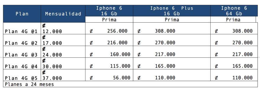 movistar  iphone 6 cell plan