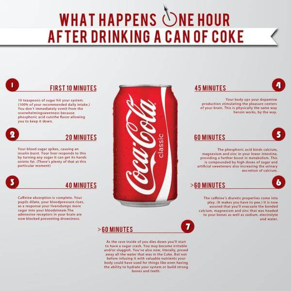 coke graphic