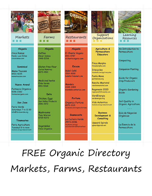 Since The Organic Directory Was First Published In 2017 Costa Rica